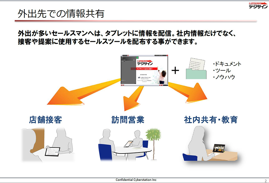 タブレットで営業が変わる!電子カタログの概要と活用シーン